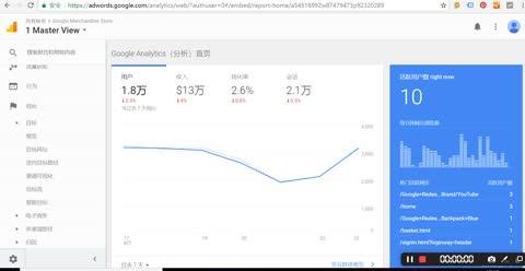 Google Analytics 如何设置转化跟踪?