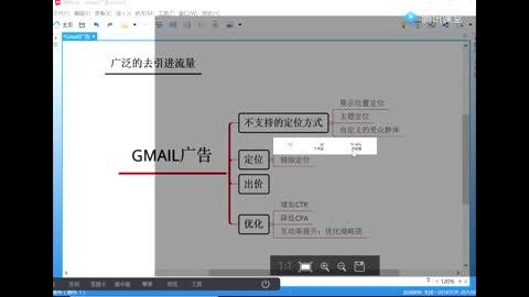 如何使用 Google Gmail 展示广告