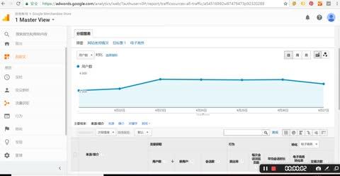 谷歌竞价统计:Google Analytics 站内数据分析