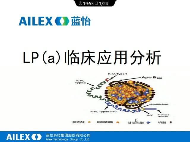 LP(a)的临床应用分析