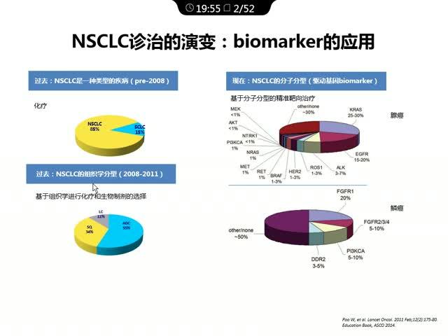 NSCLC免疫检查点抑制剂biomaker新进展
