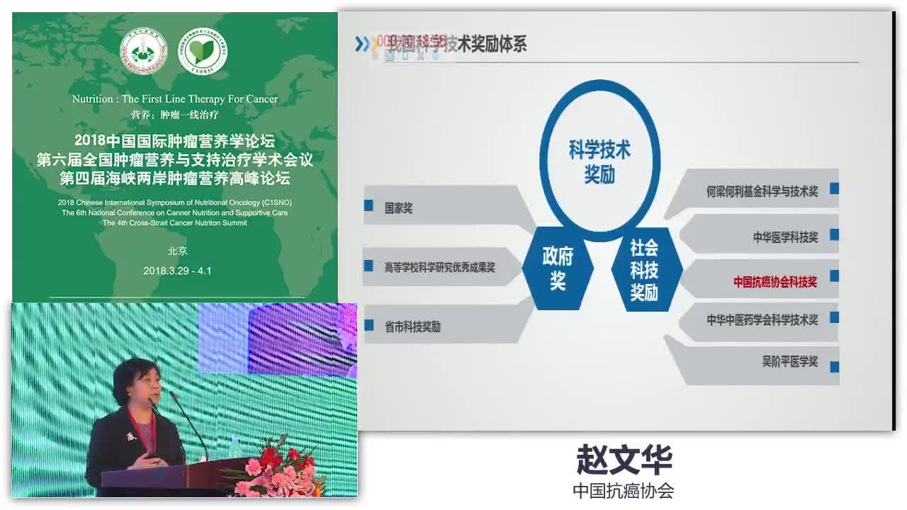 中国抗癌协会科技进步奖简介